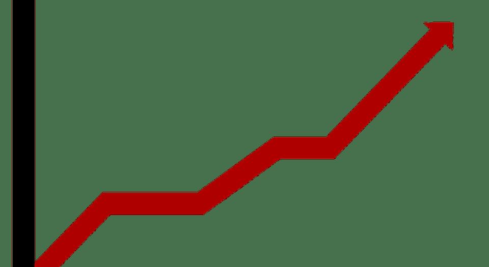 grafico classifica PAGINE FACEBOOK